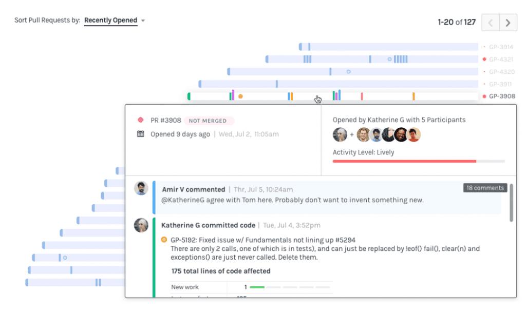 waydev-vs-flow-vs-gitprime-review-workflow