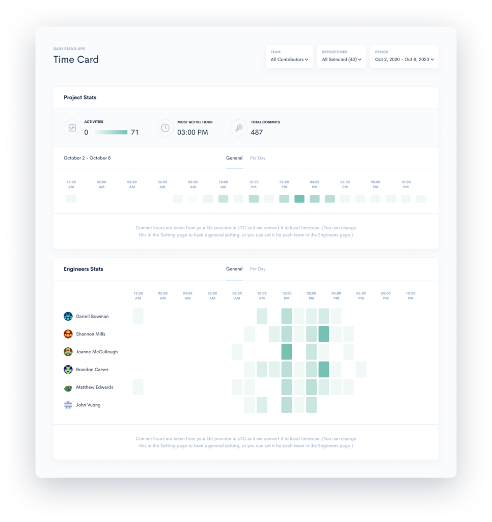 Time Card feature for developer metrics