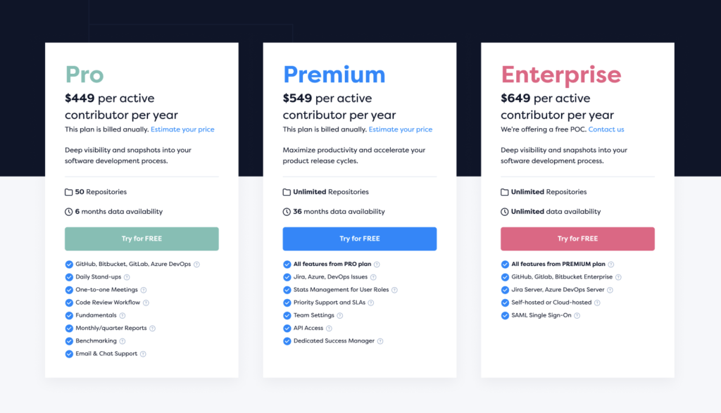 Waydev pricing